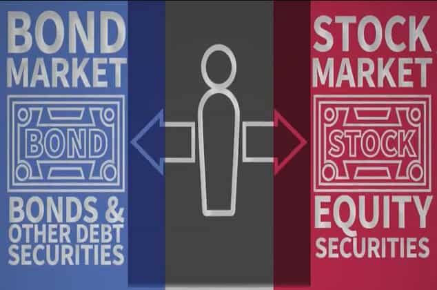 Stock market vs. Bond market