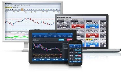 What are forex demo accounts?