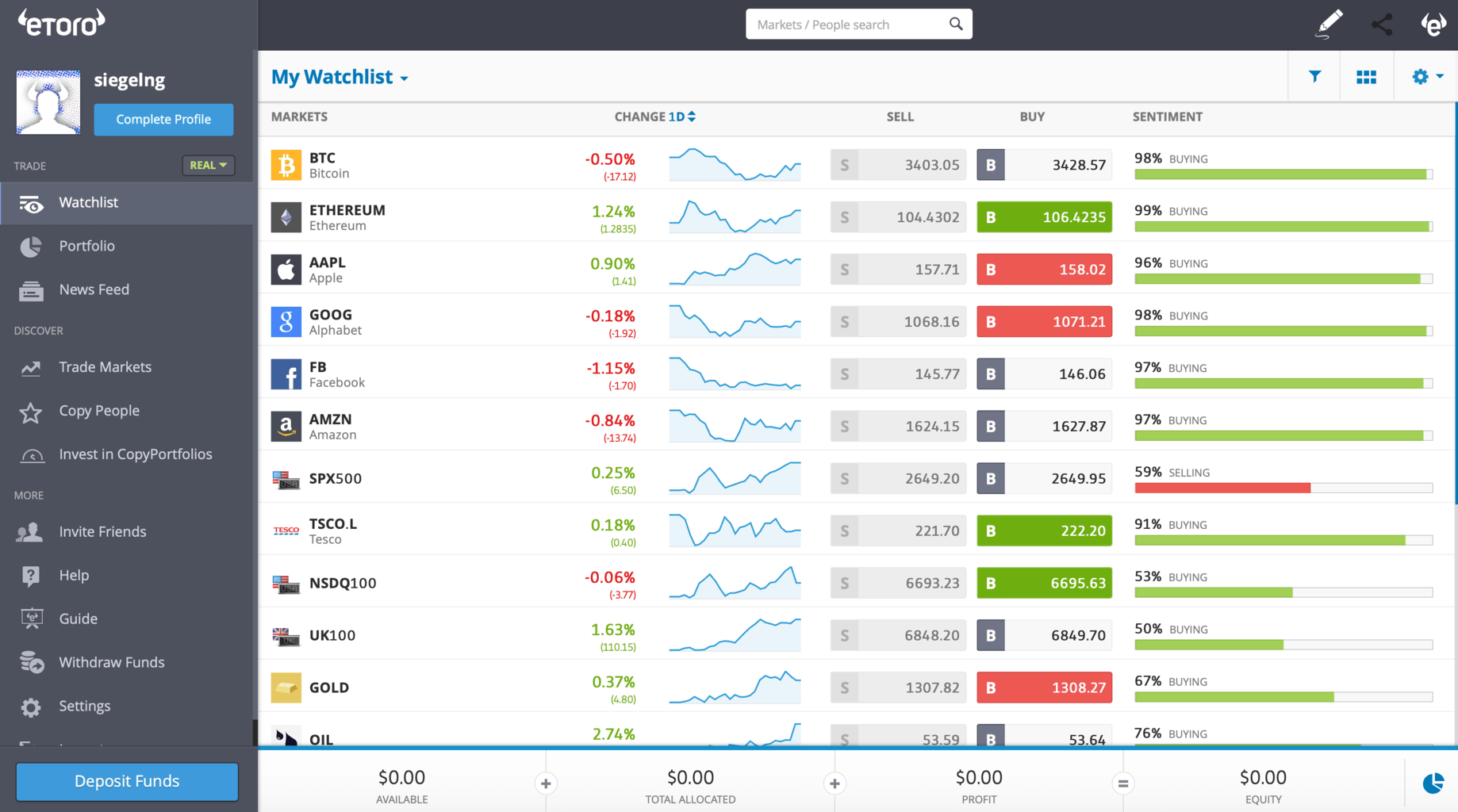 bitcoin brokers review