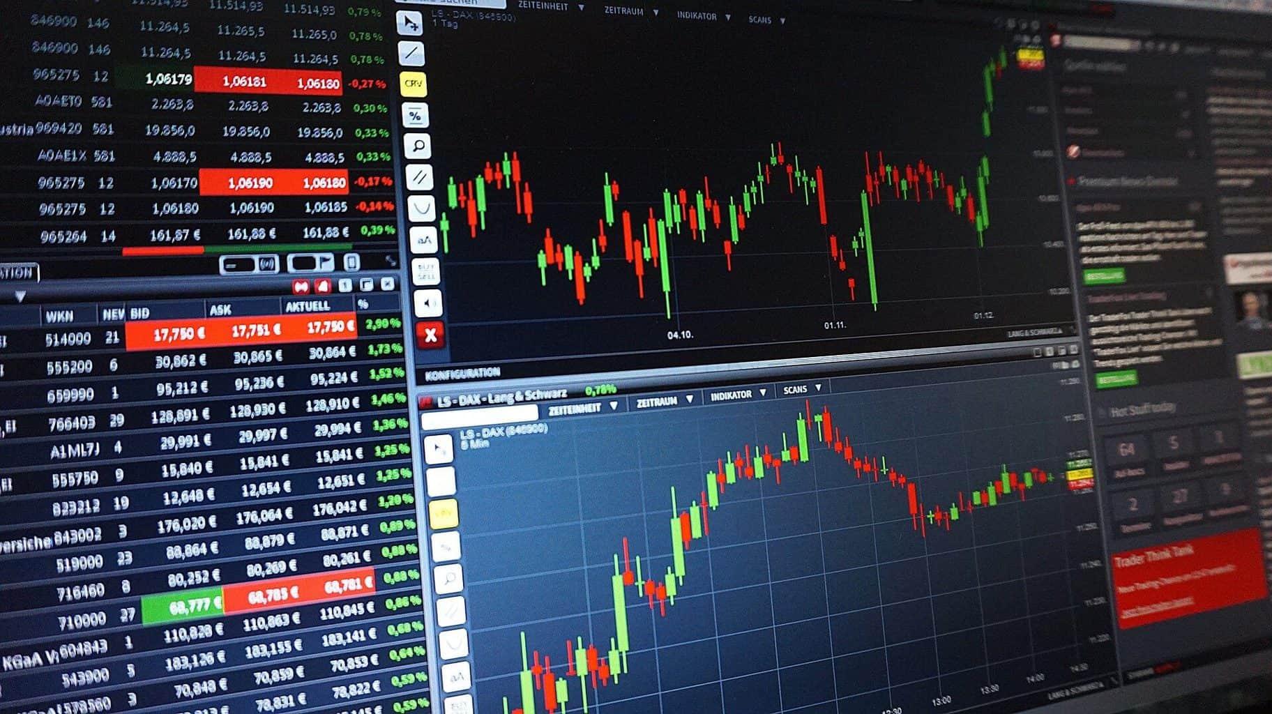 Best ECN Trading Platforms in 2020