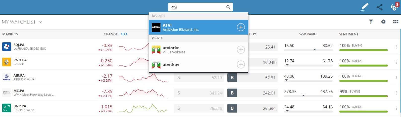 Browse Activision Stock on eToro