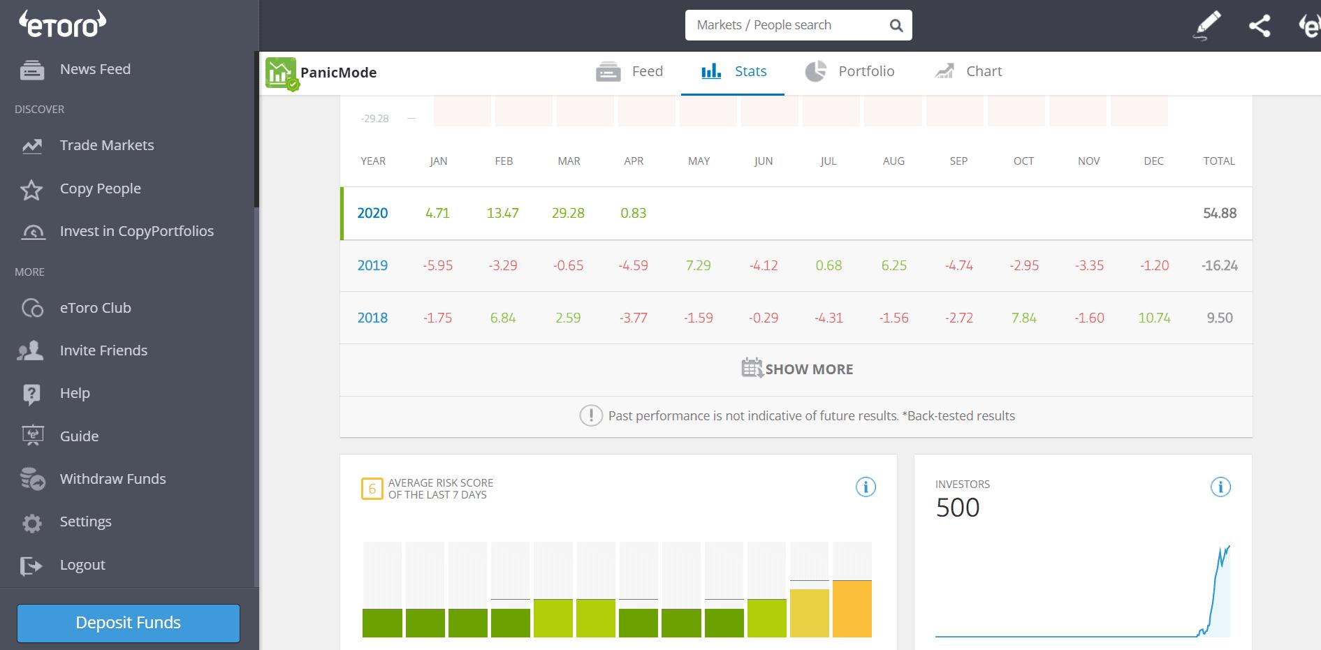 screengrab of eToro portfolio performance page