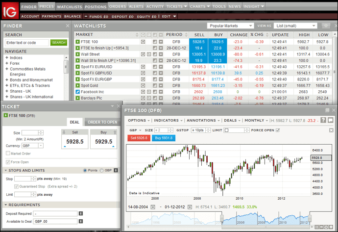 IG Markets review: IG Markets web trading platform