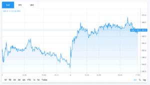 bab stock chart