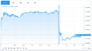 softbank stock chart