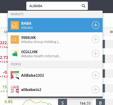 How to Buy Alibaba...