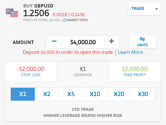 Forex trading on eToro Thailand