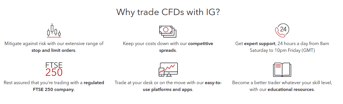 IG Markets Review: Why trade CFDs online with IG Brokerage