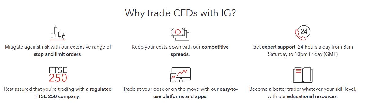 IG Markets Review: Hvorfor handle CFD'er online med IG Brokerage
