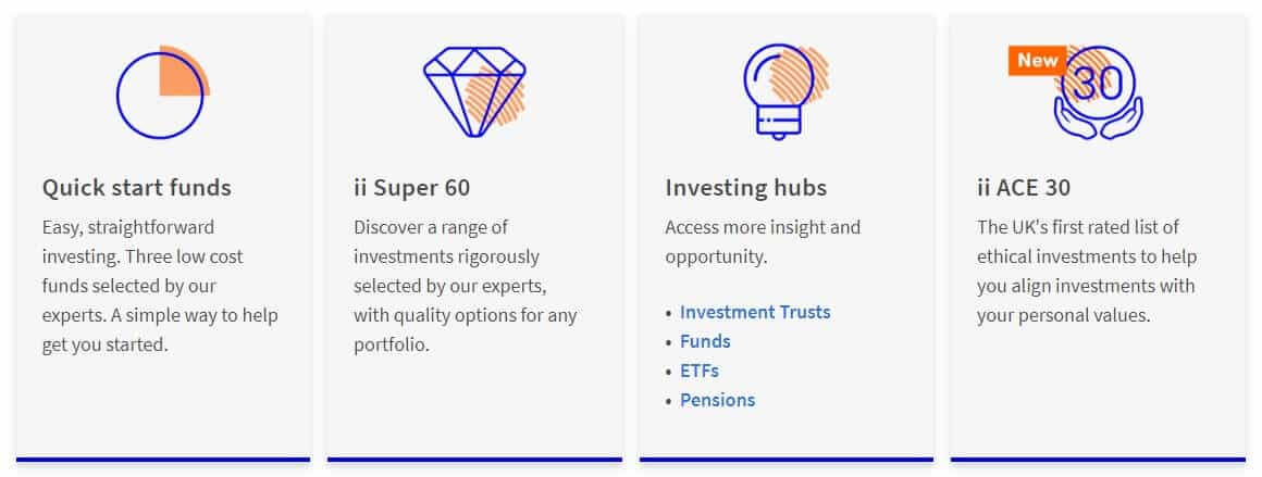 Features of Interactive Investor