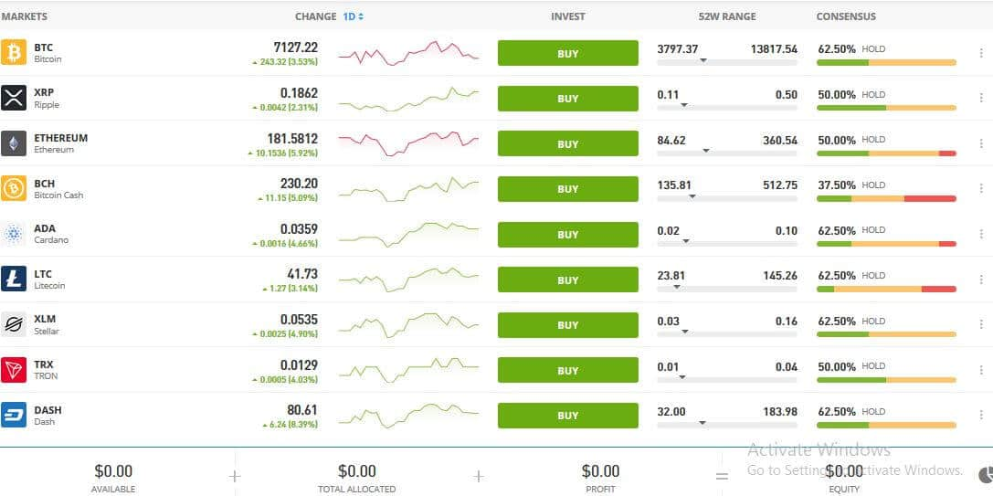 Day Trading - How to day trade on eToro