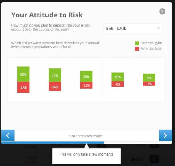 eToro Risk Tolerance Survey