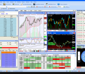 What is the most popular trading platform
