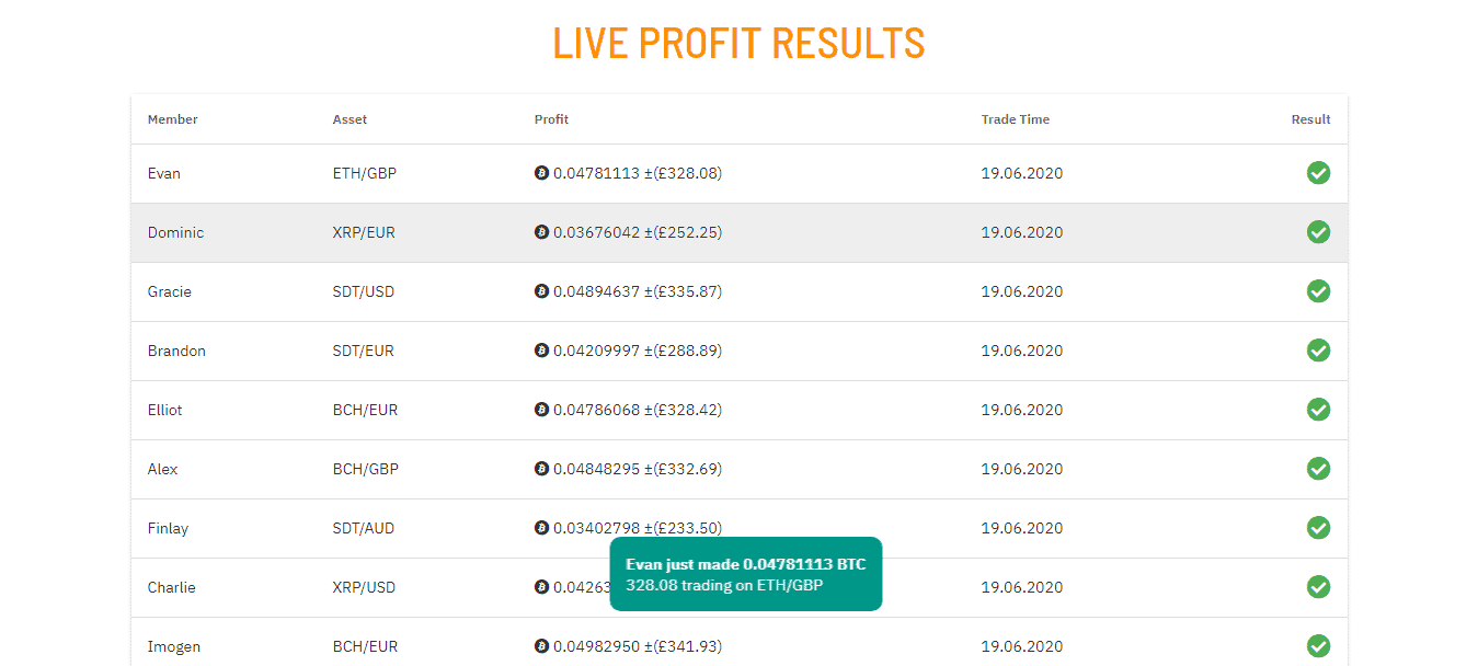 Why Is My Etrade Account Negative Benefits Of Bitcoin Trading Bot - king david suite