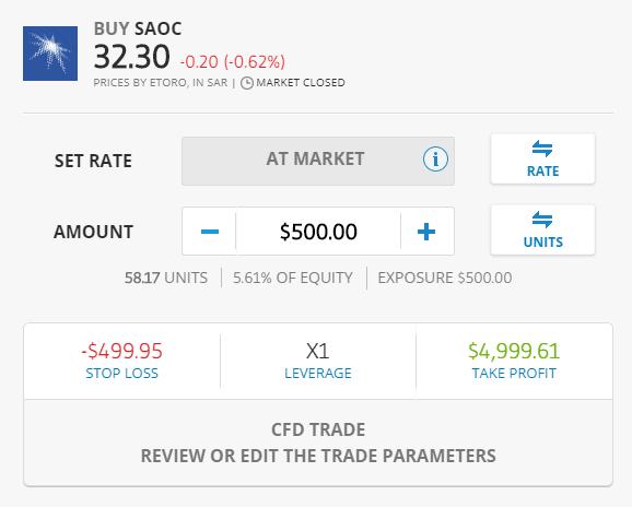 Buy Aramco stock on eToro