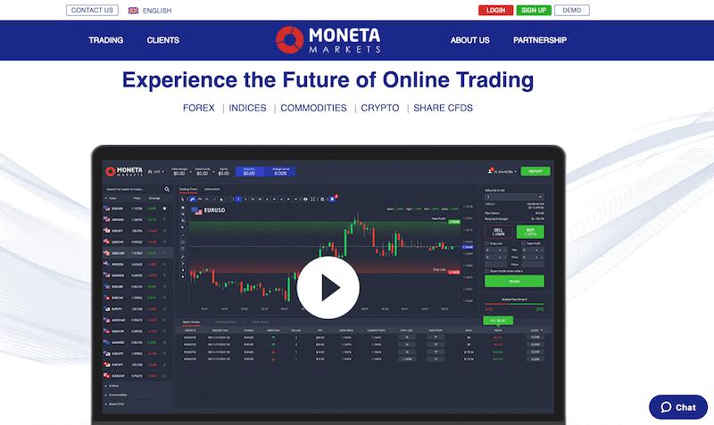 Moneta Markets Homepage