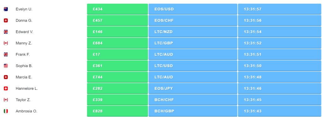 bitql legit live earnings