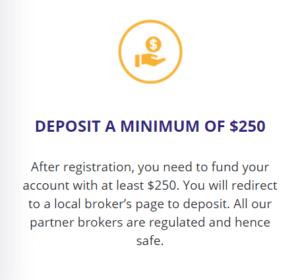 bitcoin champion minimum deposit