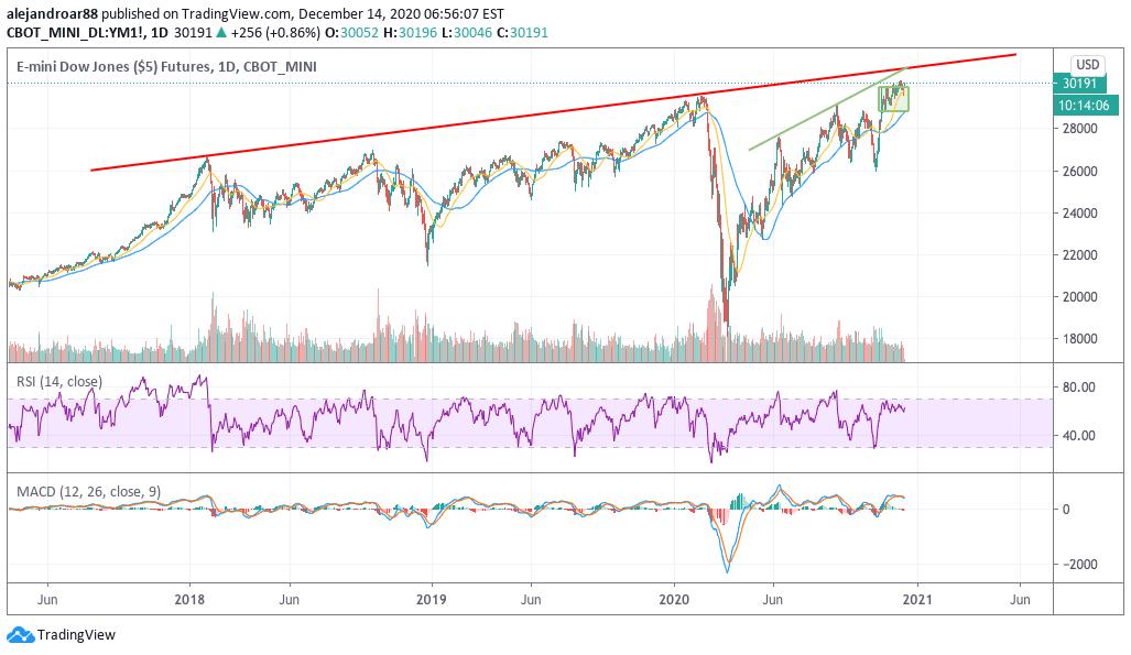us stock futures 2