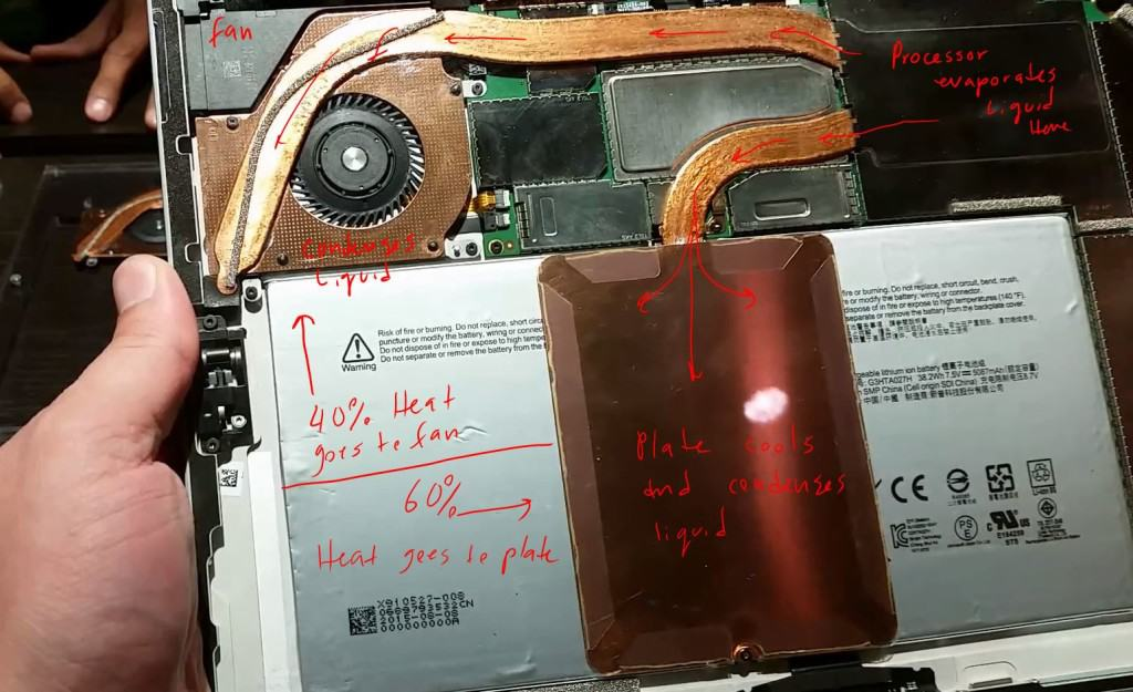 Apple Inc. Cooled by Microosft Corporaton Surface Pro 4