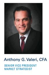 Anthony Valeri