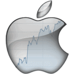 Apple Inc. (AAPL): A 'No-Risk' Stock Hits New High… What's Next?