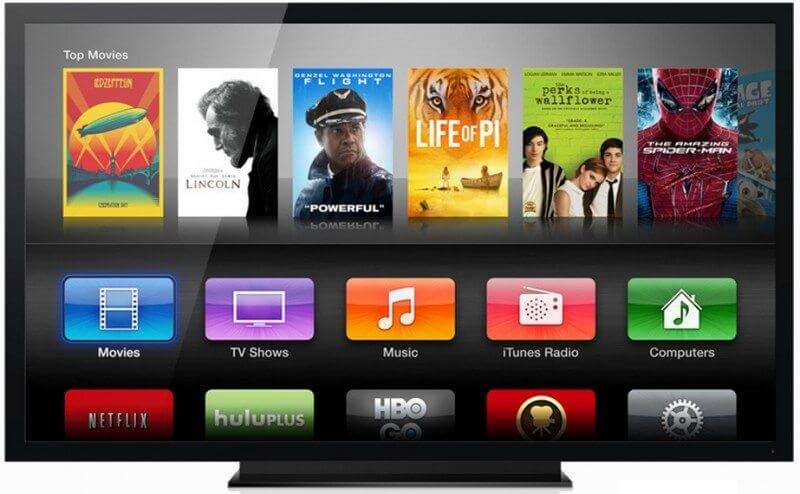 Apple inc (NASDAQ:AAPL) Apple TV