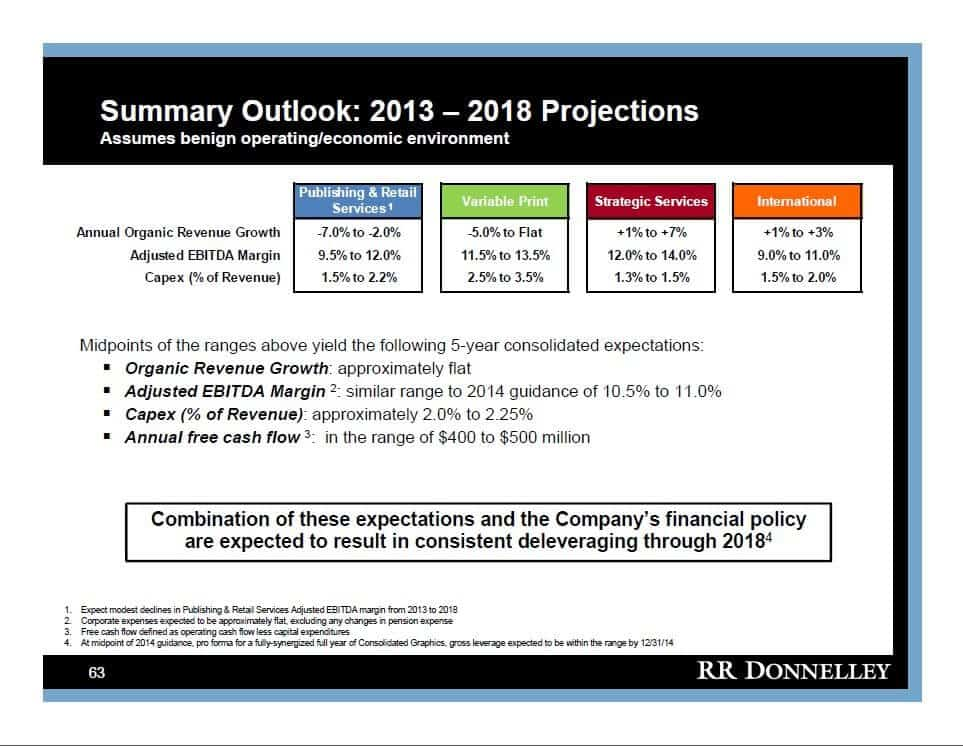 RRD Projections through 2018