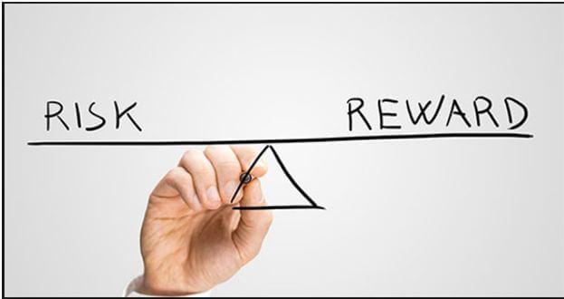 Investment Risk vs Reward