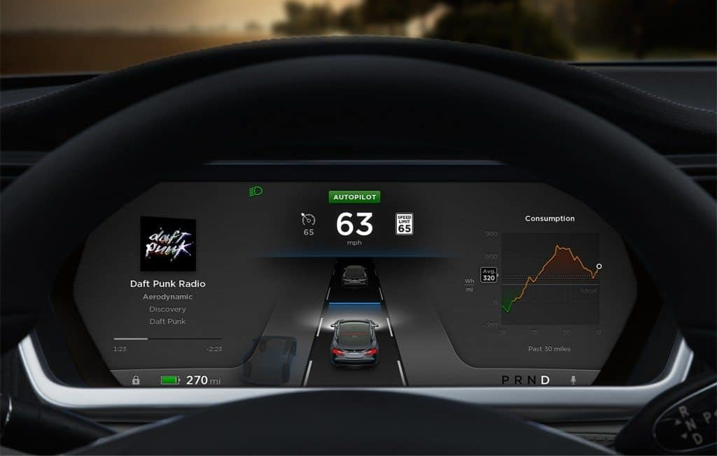 Tesla Motors Inc (TSLA) Autopilot Display