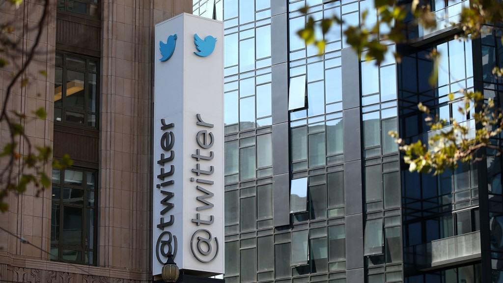 Twitter Inc (NYSE:TWTR)
