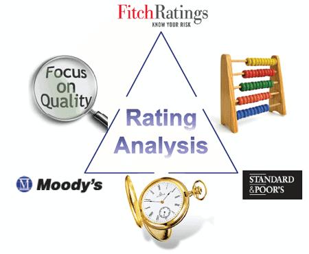 credit ratings agencies