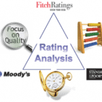 How the Market Reacts to Credit Rating Changes
