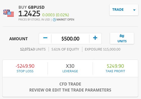 Trade forex on eToro Vietnam